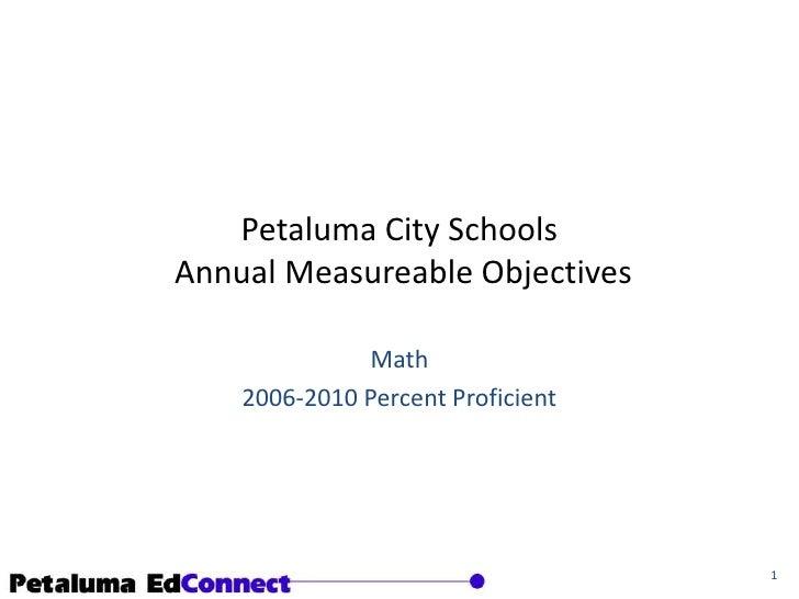 Petaluma City Schools Annual Measureable Objectives <br />Math<br />2006-2010 Percent Proficient<br />1<br />
