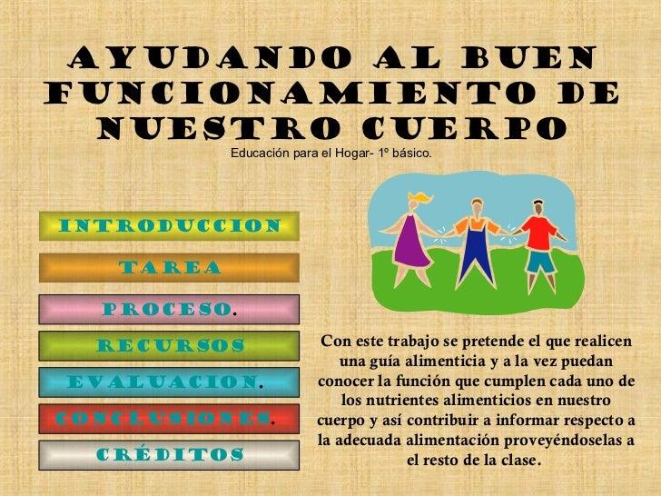 AYUDANDO AL BUEN FUNCIONAMIENTO DE NUESTRO CUERPO Educación para el Hogar- 1º básico. INTRODUCCION TAREA PROCESO . RECURSO...
