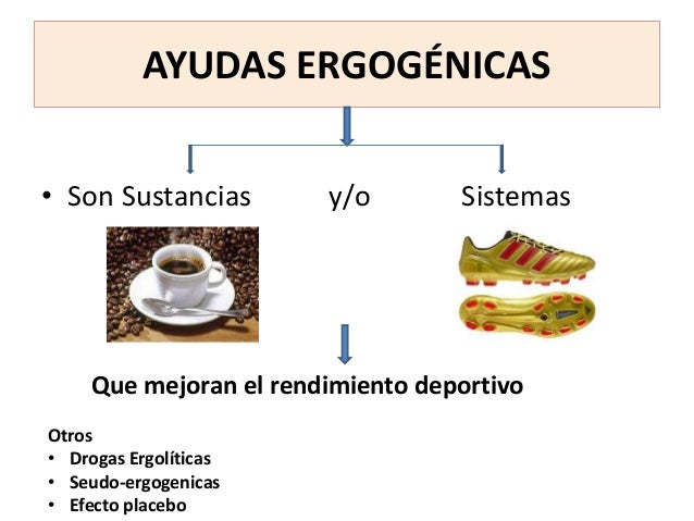 AYUDAS ERGOGÉNICAS • Son Sustancias y/o Sistemas Que mejoran el rendimiento deportivo Otros • Drogas Ergolíticas • Seudo-e...