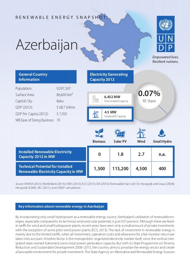 By incorporating only small hydropower as a renewable energy source, Azerbaijan's utilization of renewable en- ergies, esp...