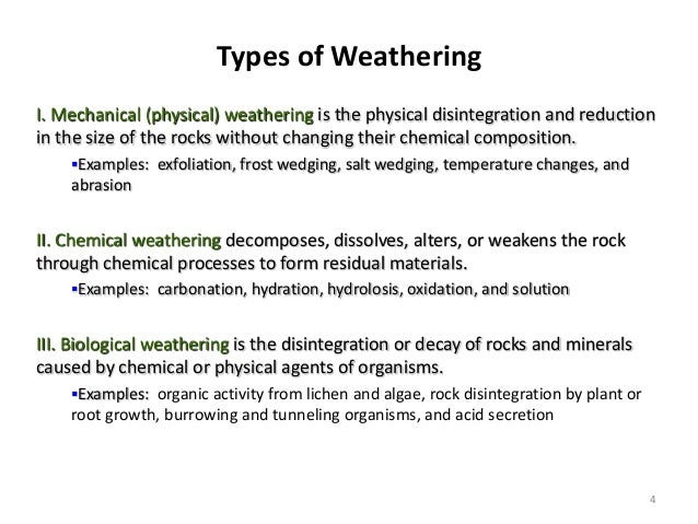 kinds of weather and its definition