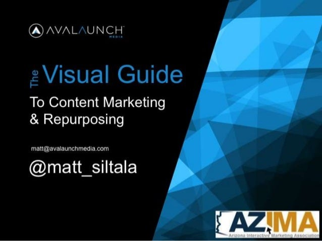 Visual Guide To Content Marketing & Content Repurposing