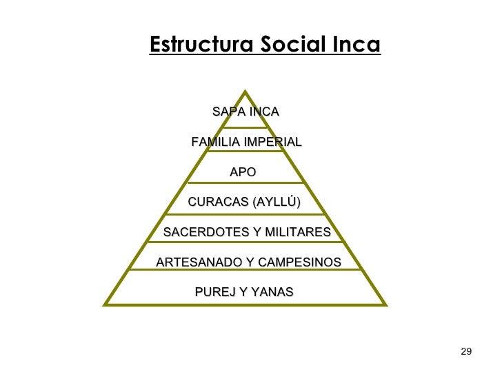 Piramide Inca Social Aztecas E Incas
