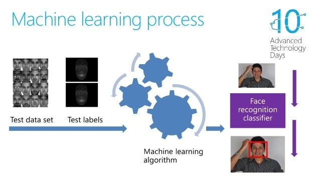 Option trading machine learning