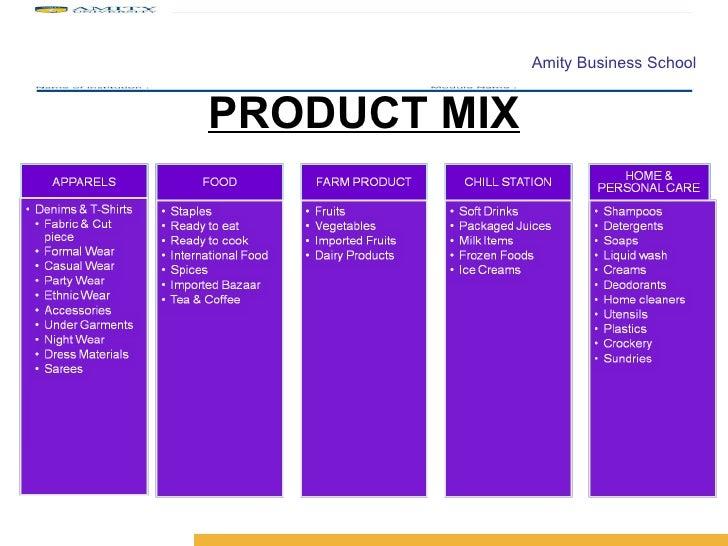 Retail Formats Of Big Bazaar