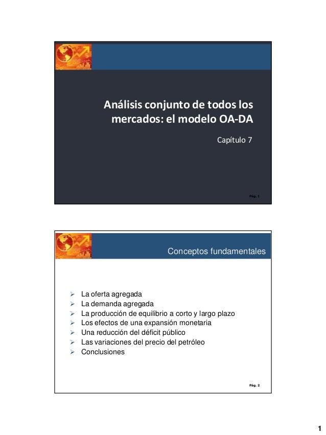 Análisis conjunto de todos los mercados: el modelo OA-DA Capítulo 7  Pág. 1  Conceptos fundamentales          La of...