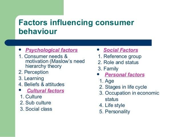 social influence on consumer behaviour Marketing in english - 4 major factors that influence consumer buyer behaviour marketing courses (business, management school, business school, entrepreneur.