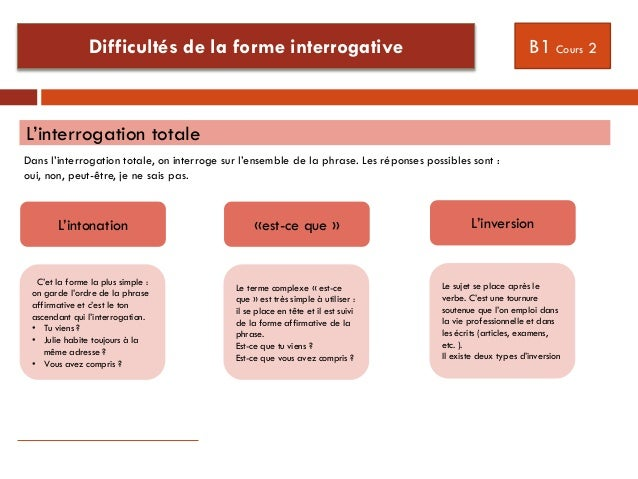 Difficultés de la forme interrogative  B1 Cours 2  L'interrogation totale Dans l'interrogation totale, on interroge sur l'...