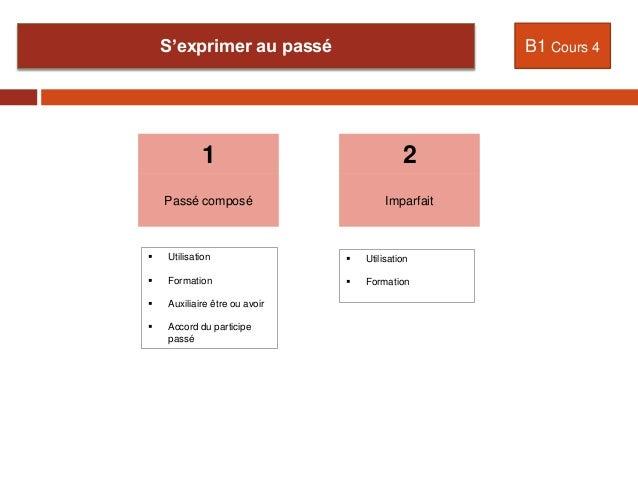 S'exprimer au passé B1 Cours 4 Passé composé 1 Imparfait 2  Utilisation  Formation  Auxiliaire être ou avoir  Accord d...