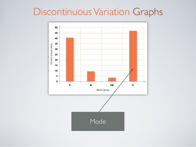 discontinuous graph - photo #34