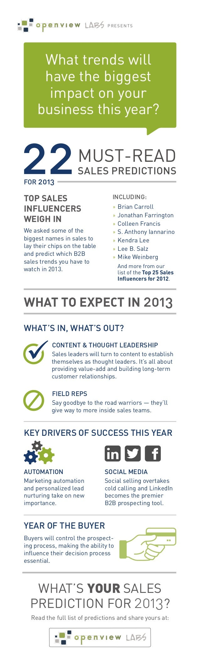 22 Must-Read Sales Predictions for 2013