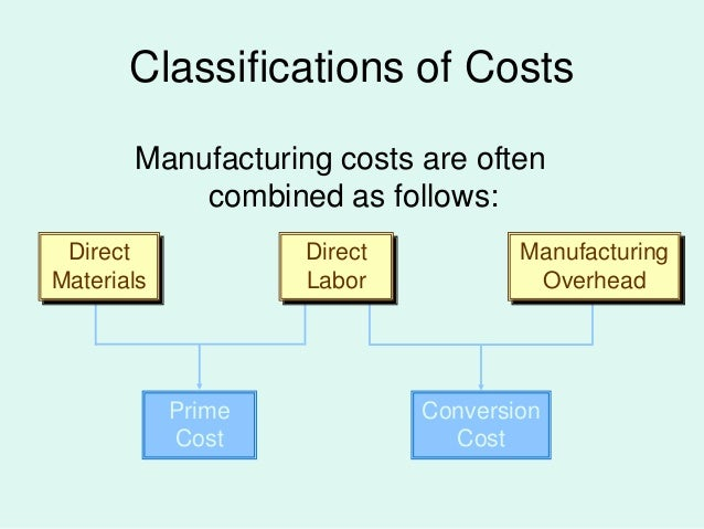 management accounting cost classification
