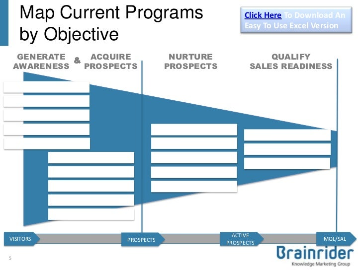 Publishing company business plan pdf
