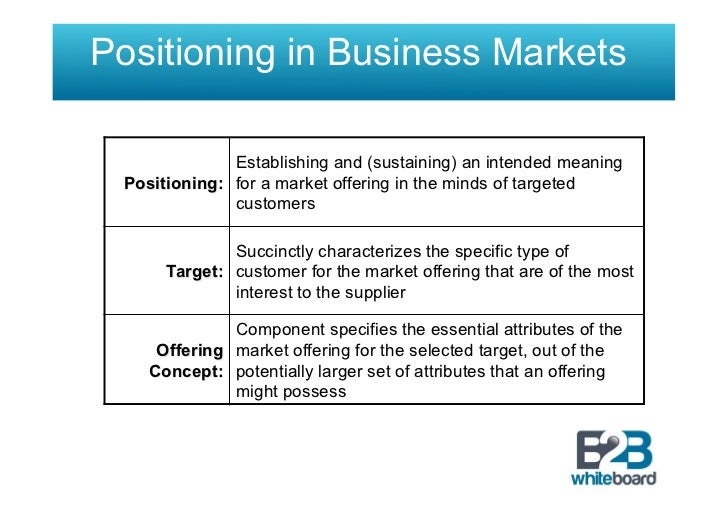 Meaning of business planning