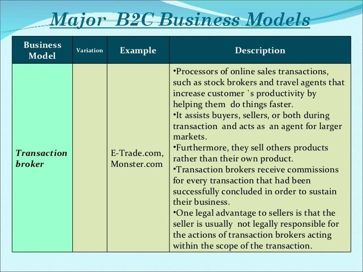 Online stock broker business model