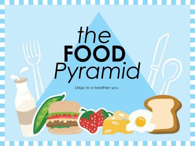 B2 foodpyramid