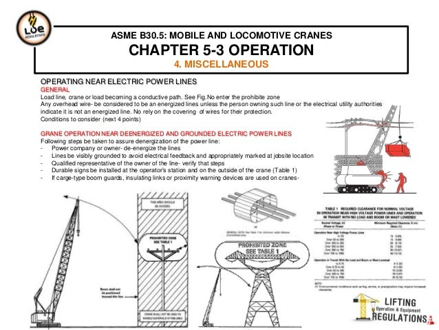 Mobile Crane Near Me : B asme mobile and locomotive cranes