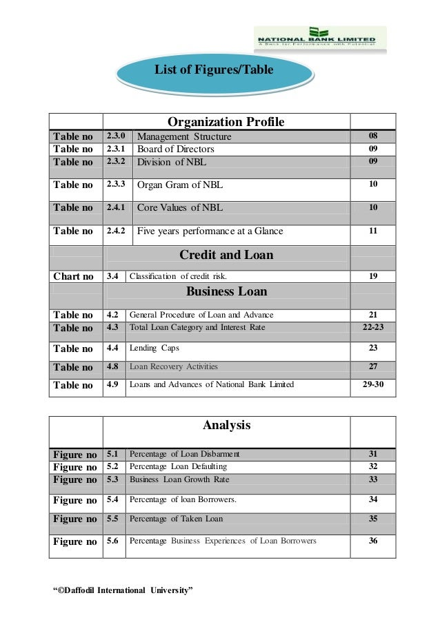 "credit risk management of national bank limited bangladesh Credit rating report on prime bank limited page 1 of almost like risk free government ""to be the best private commercial bank in bangladesh in terms."