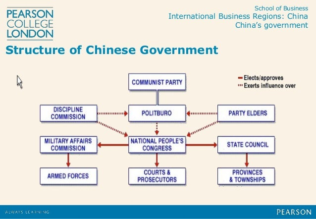 chinas government economic policy impact on world economy No one foresaw that the socialist modernization that the post-mao chinese government launched  imposed his economic policy  market economy: china has.