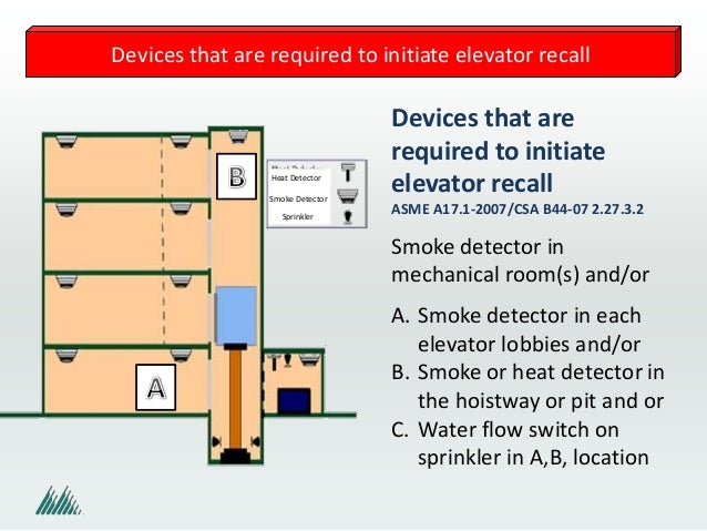Csa b44 nfpa 101 for Room design method nfpa 13