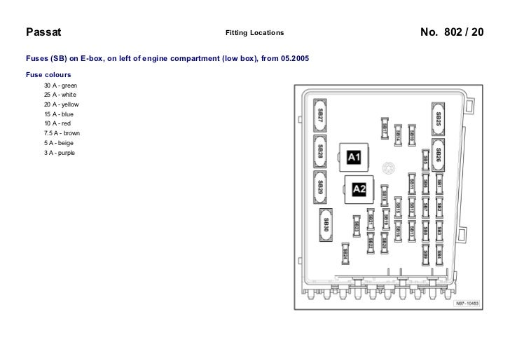 vw cc fuse box diagram panel volkswagen pat layout 2009