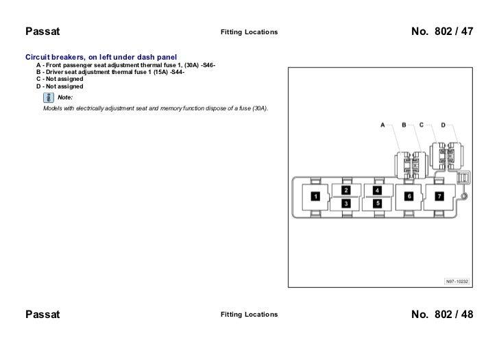 2002 jetta fuse panel diagram wiring schematic #2 on 2002 VW Jetta Fuse Box Diagram for 2002 jetta fuse panel diagram wiring schematic #2 at 2004 VW Jetta Fuse Box Diagram