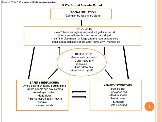 social anxiety cbt case study Cbt & social phobia with case study severity of social anxiety and the outcome in cognitive behavioural therapy for social.
