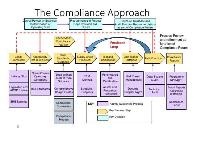 legal framework of business pdf