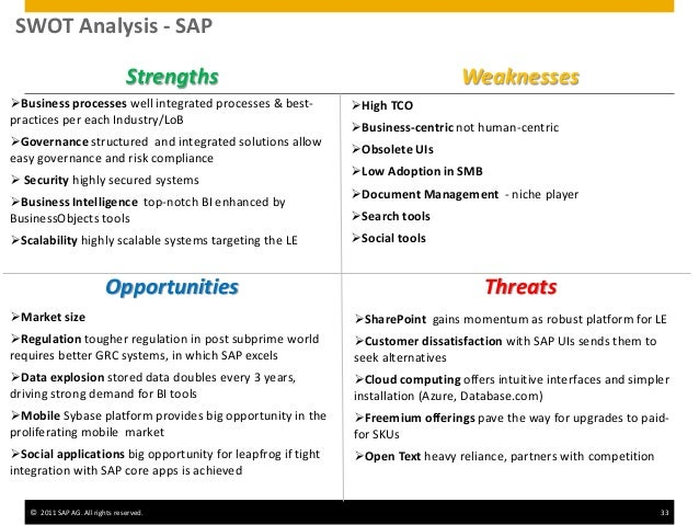 swot analysis for sap Here's a sample swot analysis for a fictional company by peter providing a swot example for analysis improve the efficiency and effectiveness of sap.