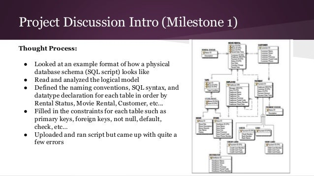 discuss how a schema is related