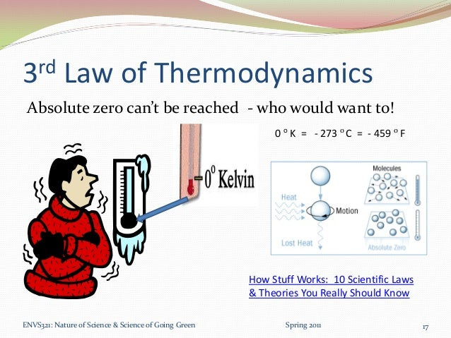 identify laws of motion thermodynamics Update each law of thermodynamics has its own clip in my classical physics series, so check those out for a.