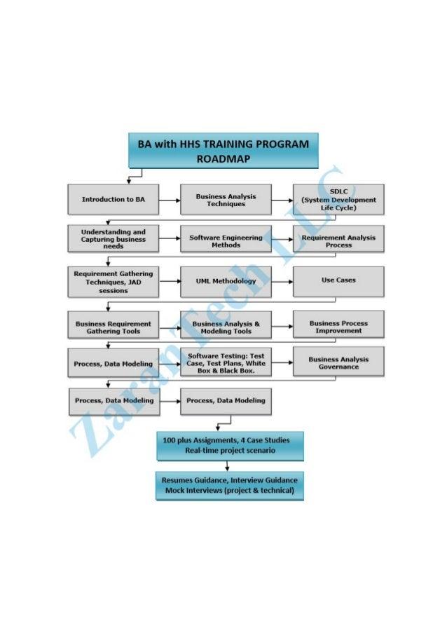 Ms Project Certification Training In Delhi Projectingit Mandegarfo