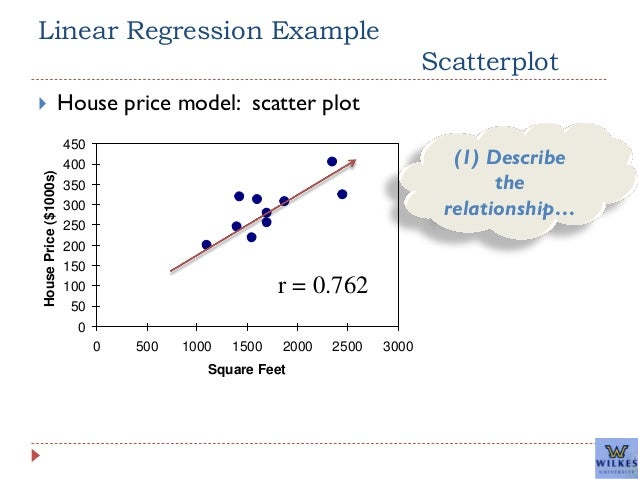 An overview of simple linear regression for 3000 sq ft house cost