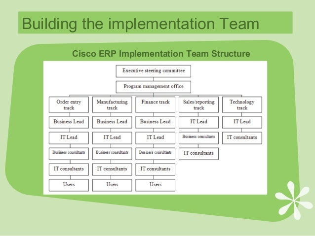 "erp implementation case study 2015-11-5  case study: cisco systems, inc: implementing erp,  ""cisco systems, inc: implementing erp"",  case study: cisco implementation of erp."