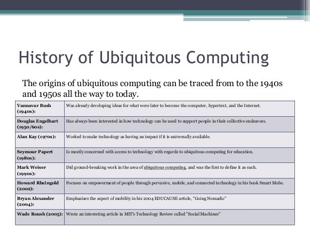 Ideas for a research paper in computing history?