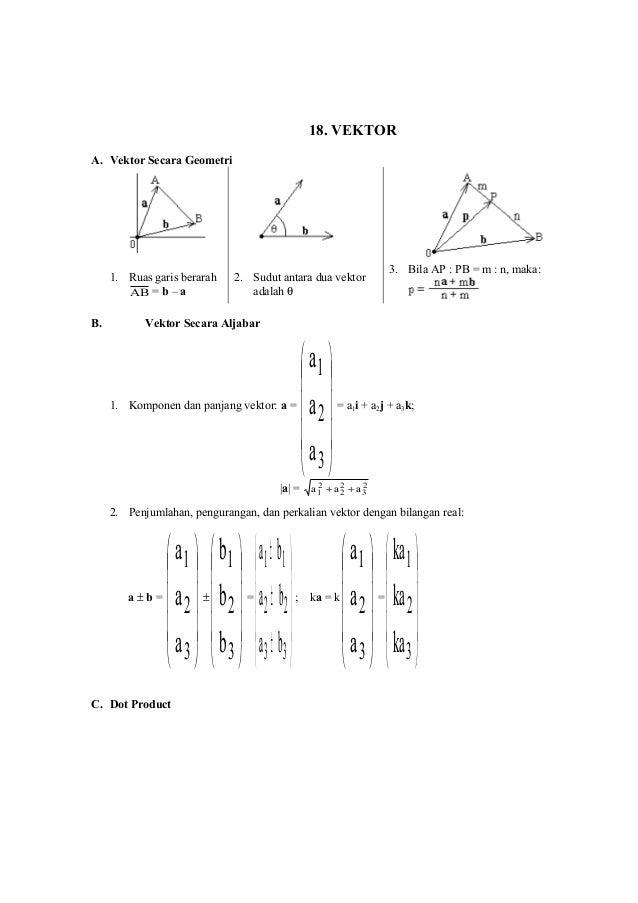 18. VEKTOR A. Vektor Secara Geometri  1. Ruas garis berarah AB = b – a B.  3. Bila AP : PB = m : n, maka:  2. Sudut antara...
