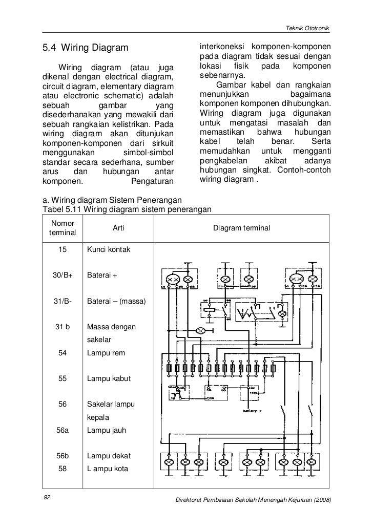 Wiring Diagram Klakson Basic Electronics Wiring Diagram