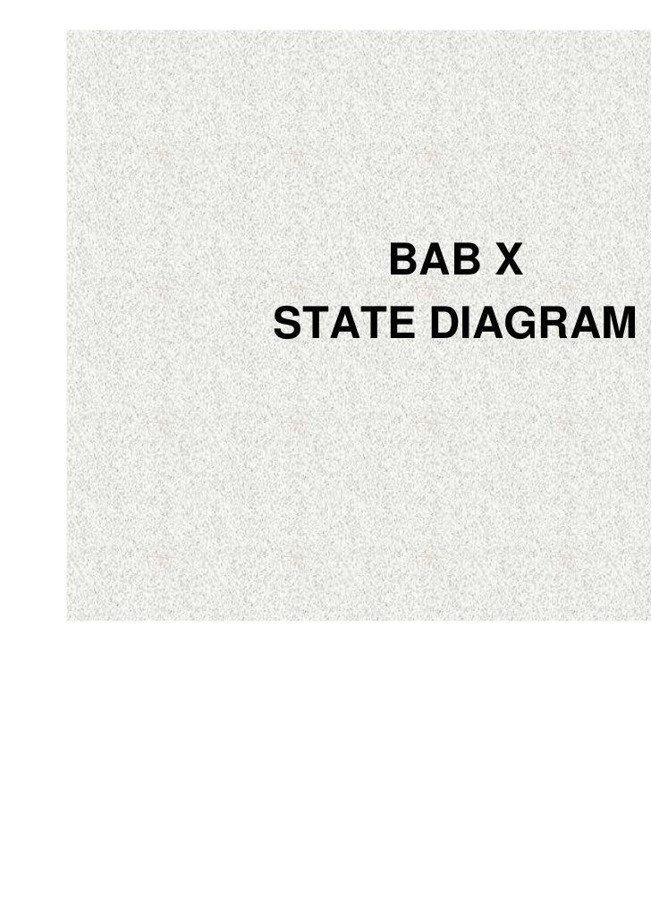 BAB XSTATE DIAGRAM