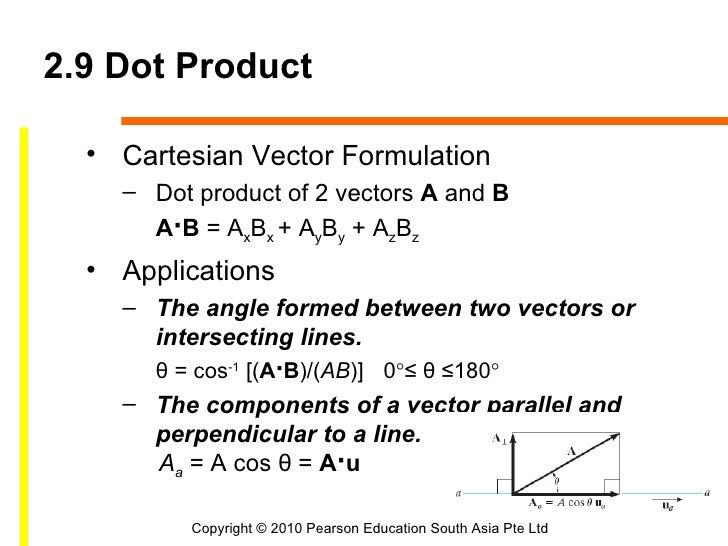 Parallel unit vector formula
