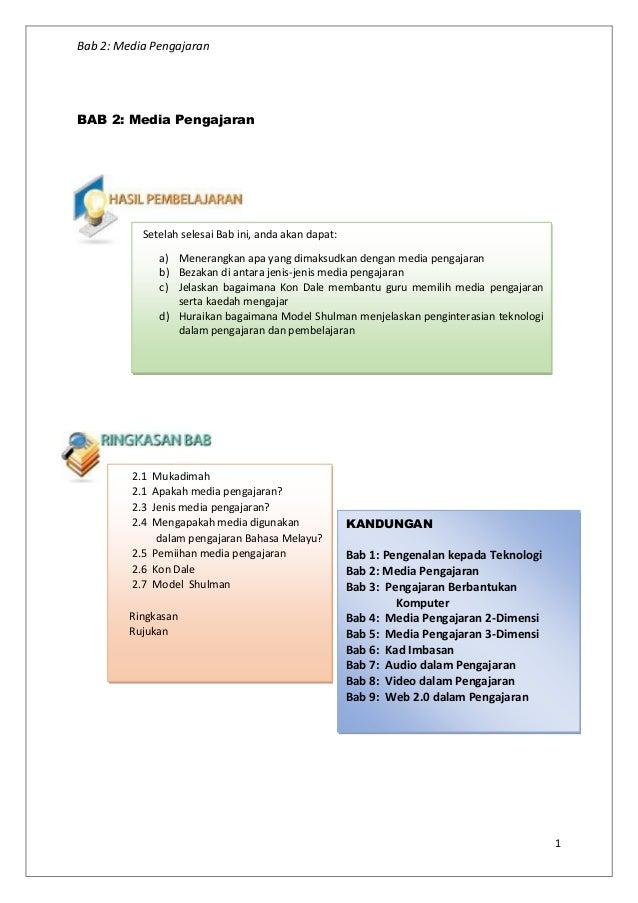 Bab 2: Media Pengajaran 1 KANDUNGAN Bab 1: Pengenalan kepada Teknologi Bab 2: Media Pengajaran Bab 3: Pengajaran Berbantuk...