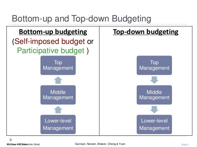 an overview and contrast of top down budgeting and bottom up budgeting of a project