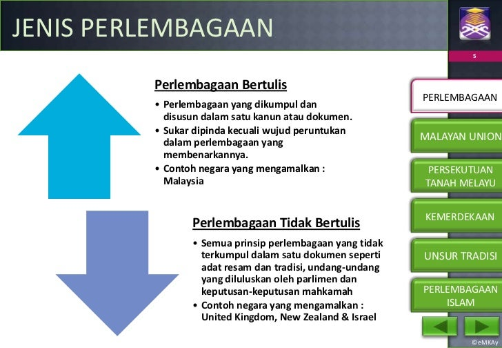 Bab 3 hubungan etnik perlembagaan malaysia & hubungan etnik