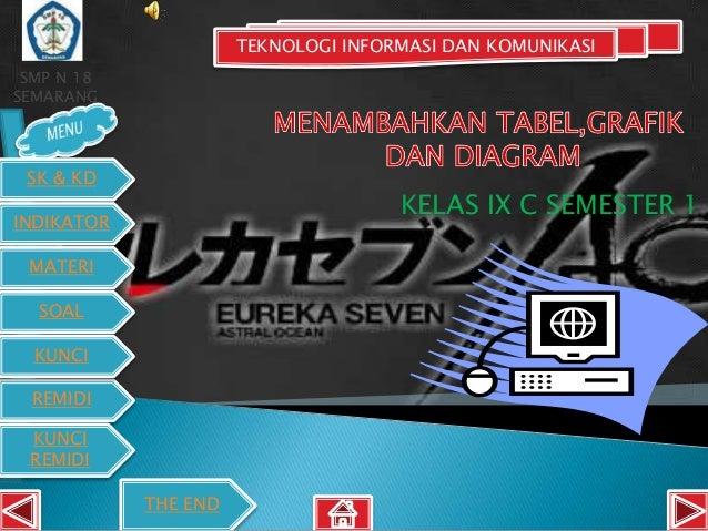 TEKNOLOGI INFORMASI DAN KOMUNIKASI SMP N 18SEMARANG SK & KD                                     KELAS IX C SEMESTER 1INDIK...
