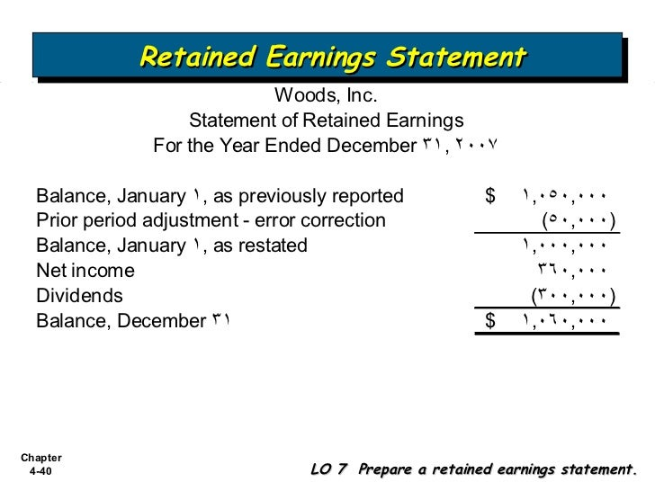 Image Gallery of Accounting Statement Of Retained Earnings – Statement of Retained Earnings Sample