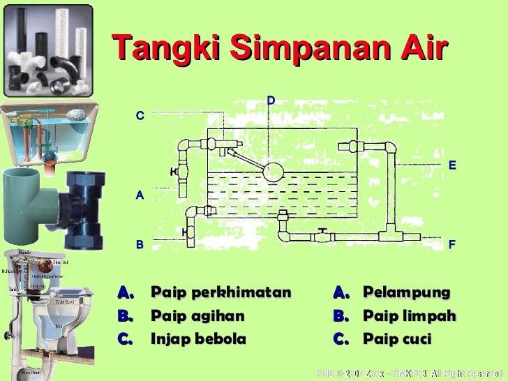 Bahagian Tangki Simpanan Air Tangki Simpanan Air