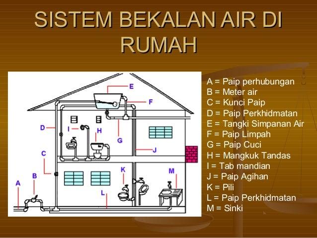 Tangki Simpanan Air di Rumah e Tangki Simpanan Air f