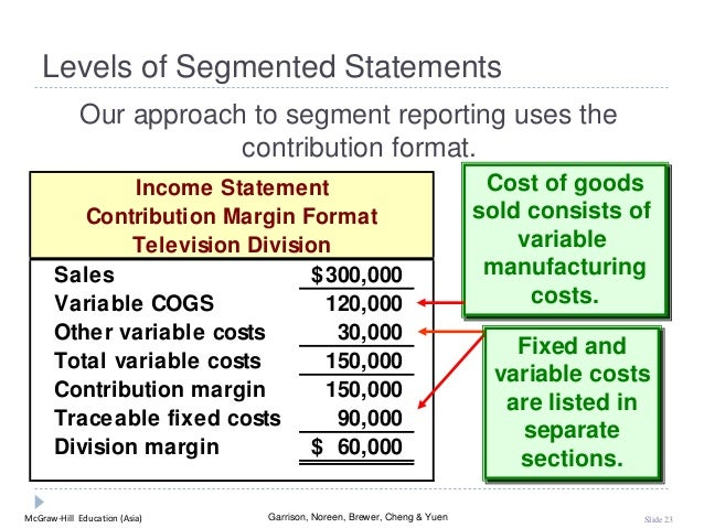 Contribution Format Income Statement Mcgraw Hill