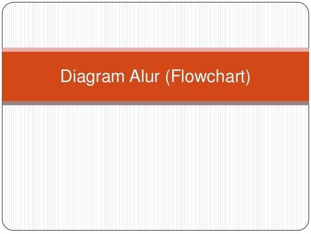 Diagram Alur (Flowchart)