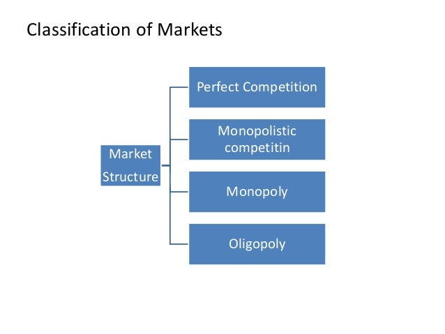 """monopoly against indirect competitors essay This three-lecture course with professor peter klein reviews mainstream and austrian theories of competition and monopoly,  competition"""" and  against."""