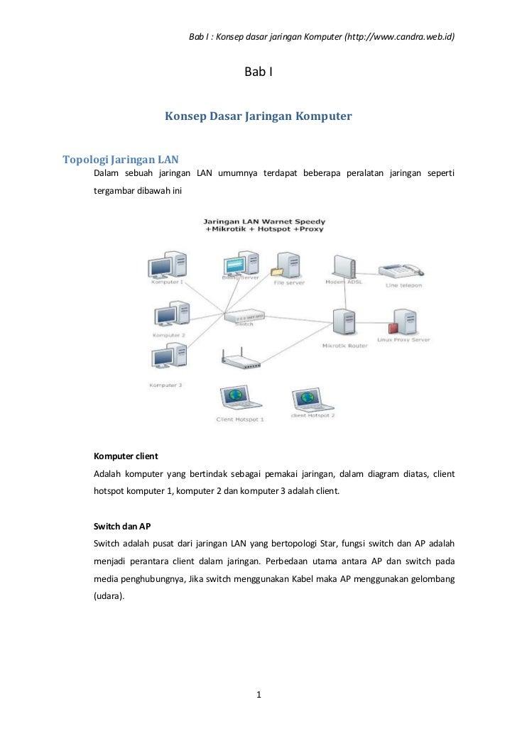Bab I : Konsep dasar jaringan Komputer (http://www.candra.web.id)                                          Bab I          ...